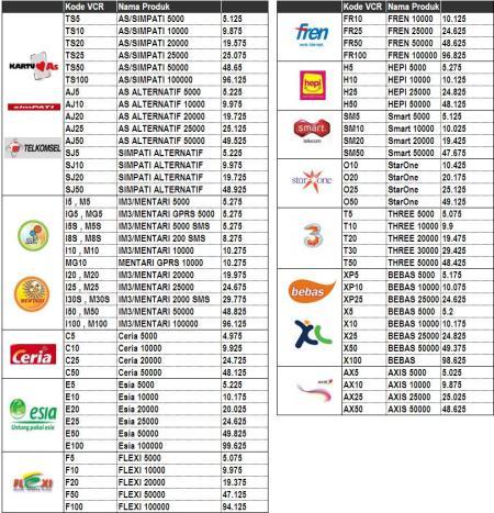 Image Result For Brosur Dealer Pulsa Elektrik